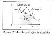 Teorema de Clausius Image
