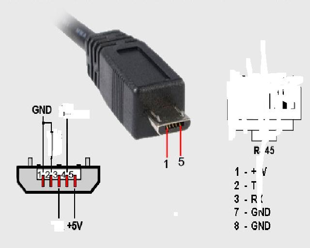 SPD Android modifide Cable Gw300cable