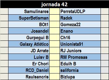 JORNADA 41:RESULTADOS,CLASIFICACIÓN Y GOLEADORES+PRONÓSTICOS JORNADA 42 Y CARRUSEL. Carrusel