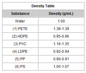 GLASSLITE GUIDE & DISCUSSION THREAD  - Page 4 Density_table