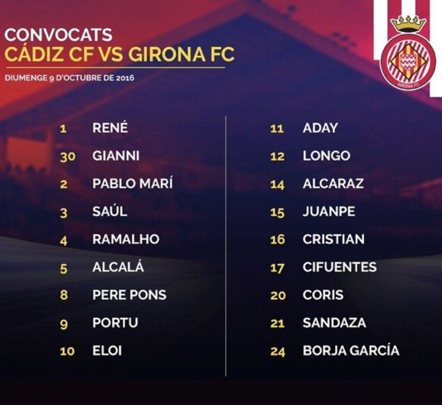 [J09] Cádiz C.F. - Girona F.C. 09/10/2016 - 18:00 h. IMG_20161009_130630