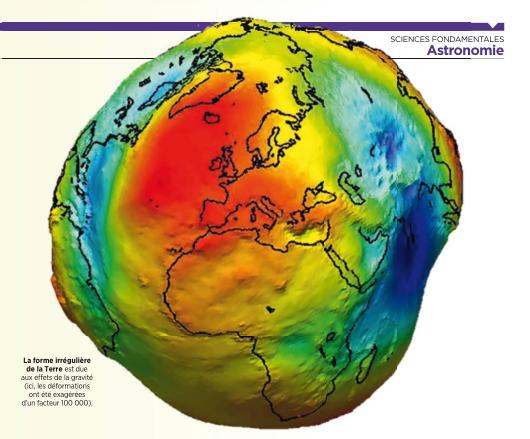 sourat 79.30 la terre s'aplatit de plus en plus Image