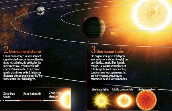 Preuves logiques et scientifiques d'existence du paradis Matériel Paradis_3