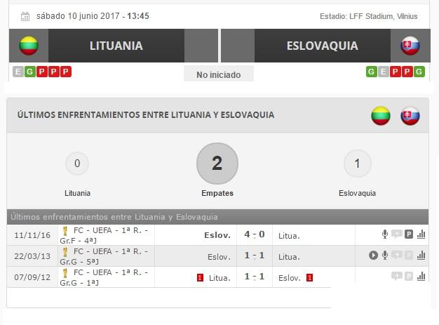 LITUANIA VS ESLOVEQUIA