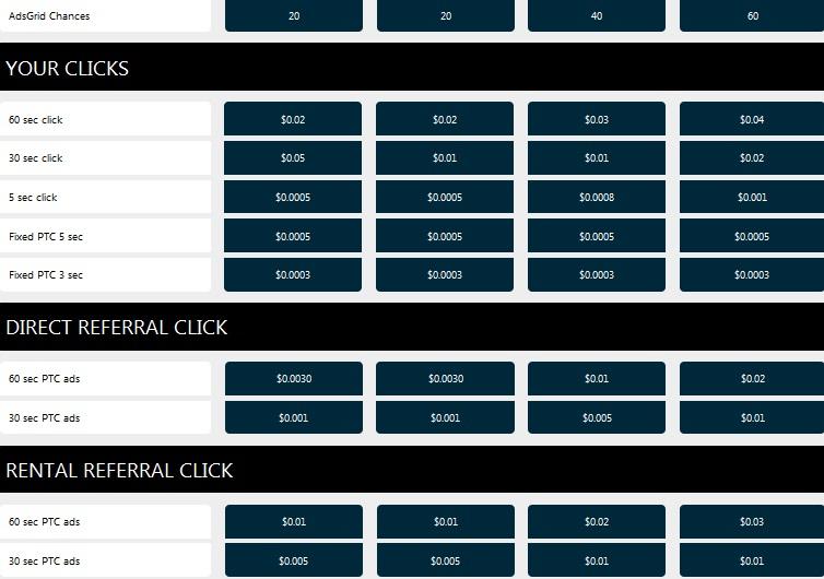 Sortbux - $0.01 por clic - minimo $2.00 - Pago por Paypal, Payza, PM - Pioneer Gratis! Sortbux2