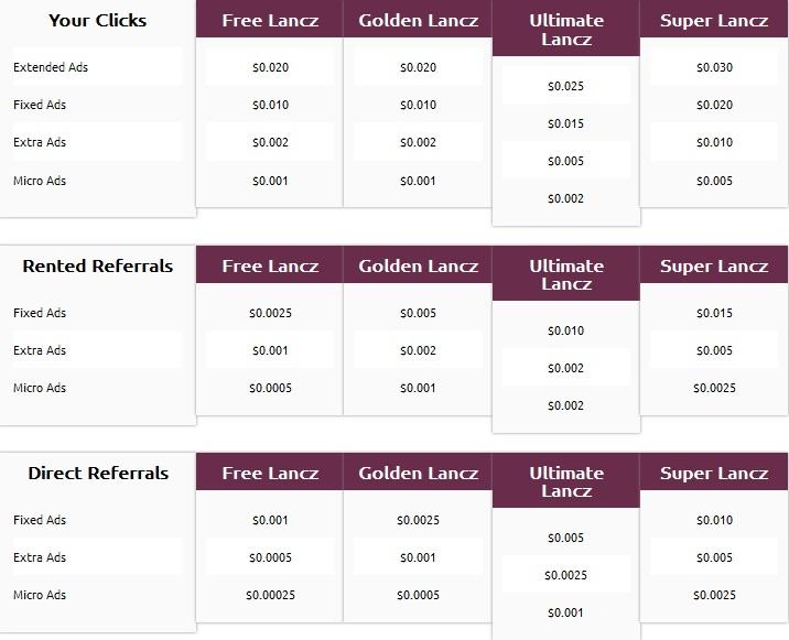 Adlandcz - $0.01 por clic - minimo $1.00 - Pago por Payza, Paypal, Perfectmoney, Bitcoin Adlancz