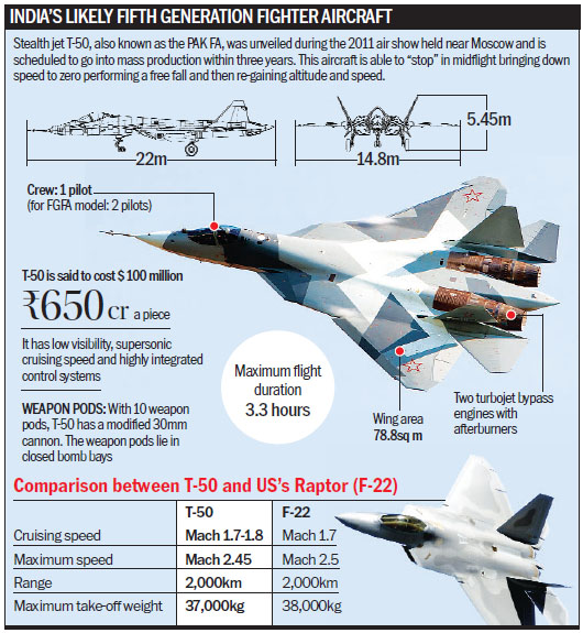 Sukhoi/HAL FGFA: News - Page 2 Index1