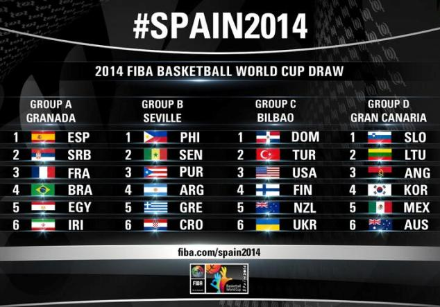 FIBA World Cup 2014 - Spain Large