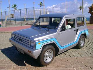 Fiat in Brasile Gurgel