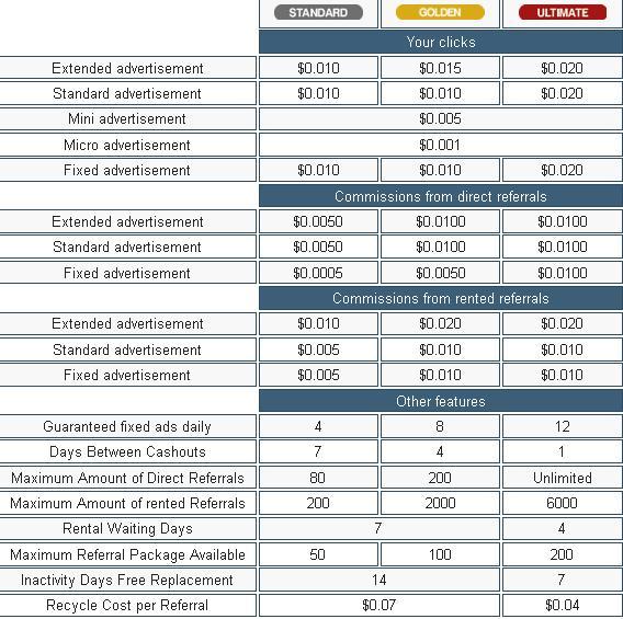 Noulinx - $0.01 por clic - minimo $2.00 - Pago por PP, PZ - diseño unico Noulinx