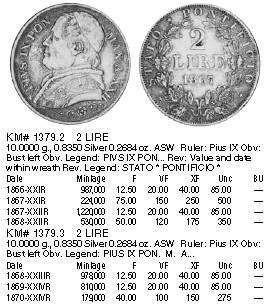 Información sobre 2 liras del Vaticano de 1867 2_liras_Pio_IX