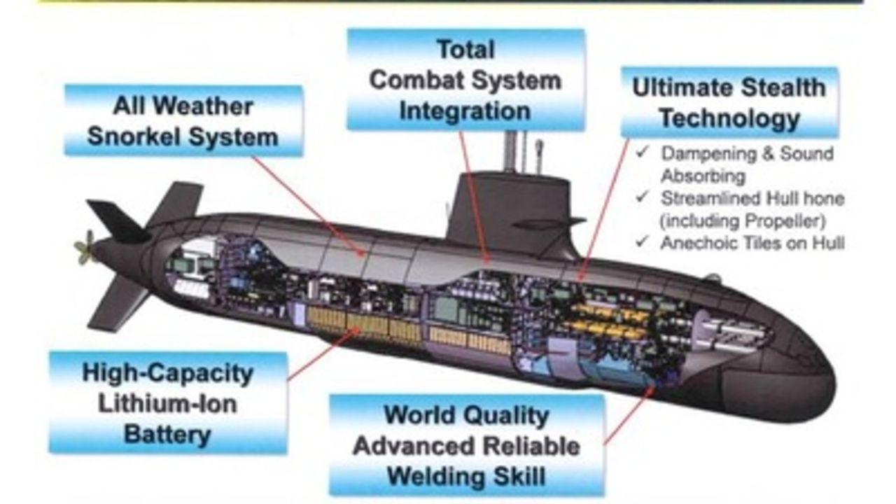 Submarino Clase SORYU(DRAGON AZUL) - Tecnologia avanzada y clasificada (sin compartir sus adelantos) SORYUSUBFEATURES