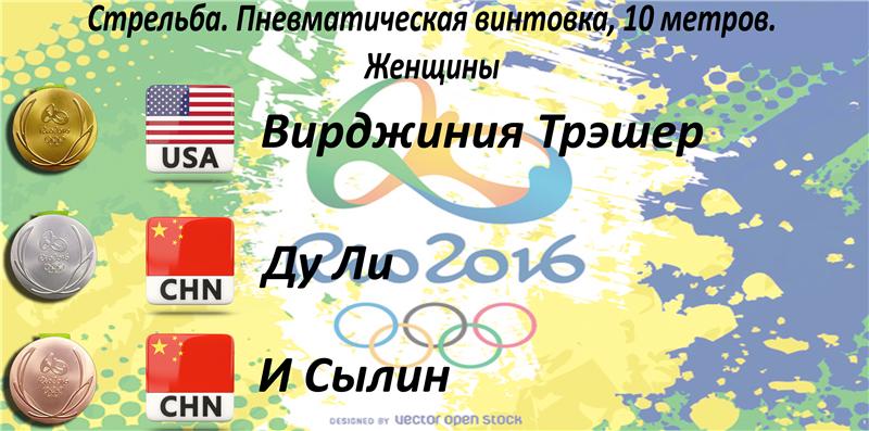ХХХІ Летние Олимпийские Игры - 2016 Ce64eee44af4