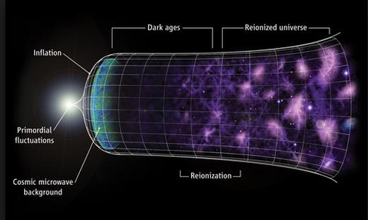 expansion de l univers Image