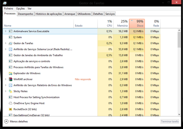 Disco rígido 99% de utilização (?)  Ao_abrir_o_programa_de_monitoriza_o
