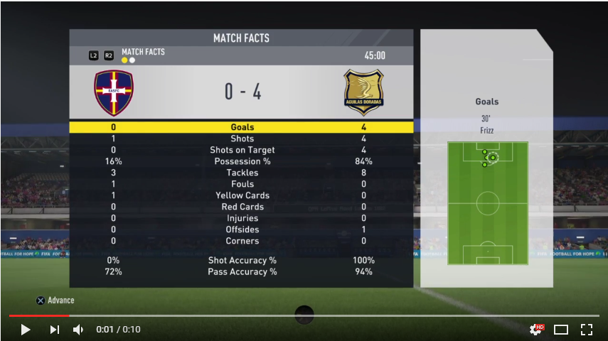 FIFA 17 - Page 23 Pos_stat