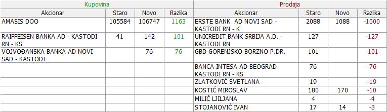 Alfa plam a.d. Vranje - ALFA - Page 17 04_Promene_11.04._-_05.05.2018