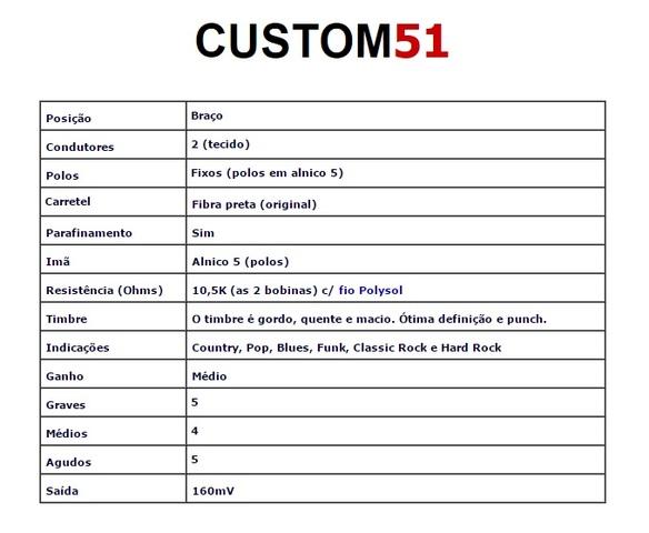 Projeto Custom - MJS Luthieria Captacao