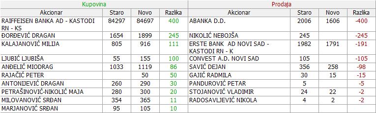 Metalac a.d. Gornji Milanovac - MTLC 2. DEO - Page 3 25_Promene_20.12._-_28.12.2017