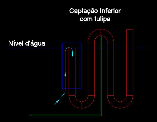 Sistema Overflow Capta_o_inferior_com_tulipa