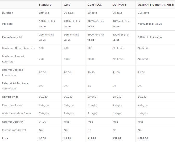 Buxsention - hasta $0.01 por clic - minimo $1.00 - Pago por PP, PZ, EP - Compañía registrada Fjeldviks Web Service Buxsention