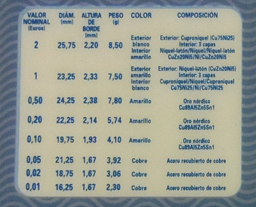 Dracma de Cosroes II. Ceca AW. Año 7º de reinado. Euroset2002ijijijijijinnbbb