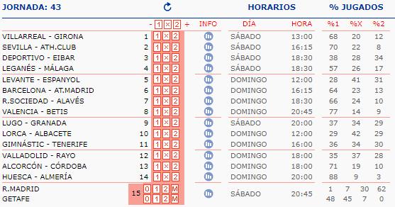 LA QUINIELA DE ZONAMALAGUISTA. J27ª (3-4 Marzo) JQ_Horarios