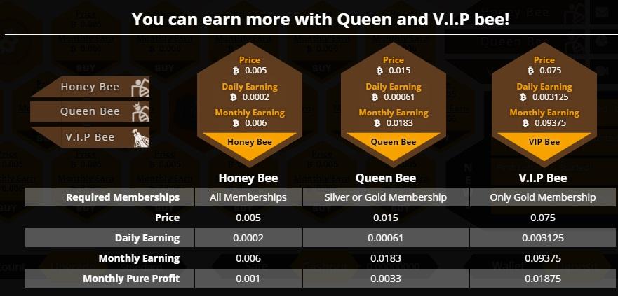 Honeybtc - honeybtc.com Honey