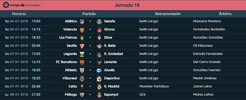 LIGA J18ª: MALAGA CF vs RCD ESPAÑOL (Lun 8 Ene 21:00 / GolTV) Jornada_LFP