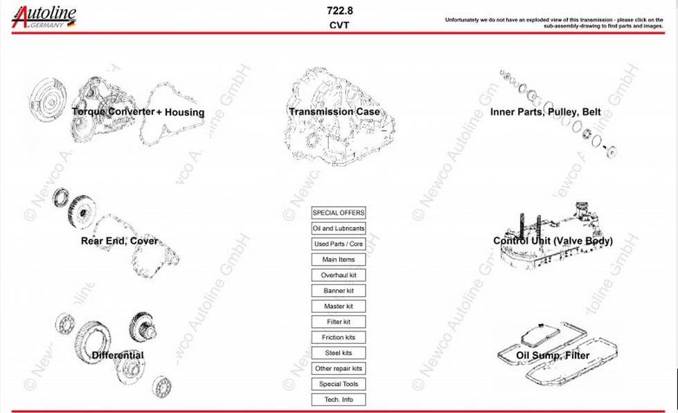 Imagens Explodidas câmbios Mercedes 722.X 722_8
