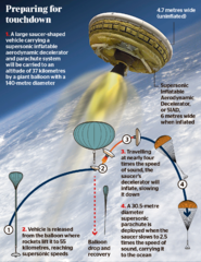 Alquran concerning: construction of UFO Flying_saucer_nasa