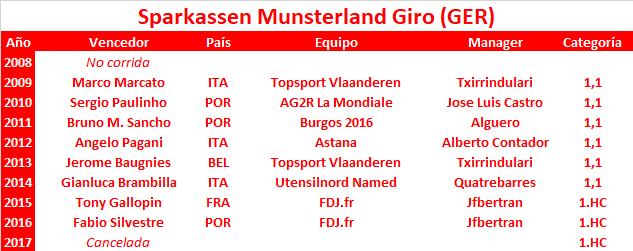 03/10/2018 Sparkassen Münsterland Giro GER 1.HC Sparkassen_Munsterland_Giro