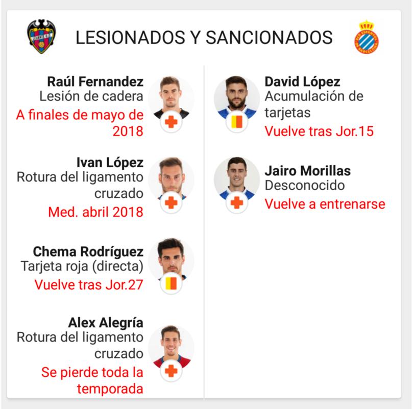 LEVANTE_VS_ESPA_OL_3