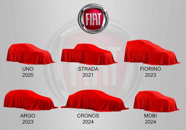 TOP 10 / 20 / 30 Italia e Brasile 2018 Novos-fiat2020-2024