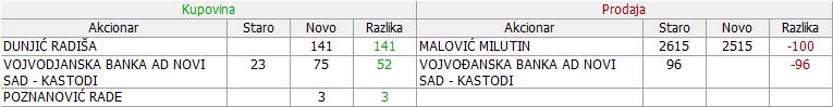 Goša montaža - GMON 2. deo - Page 23 02_Promene_04.01._-_17.01.2018