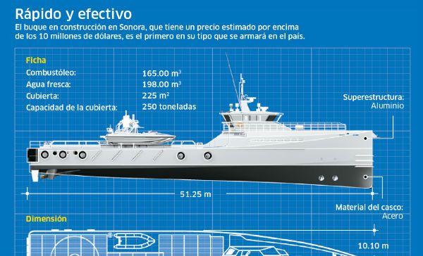 Buques de transporte de Personal - Armada de México - Página 3 DAMENTRANSPPERSONAL