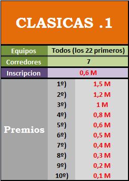 """31.07.2016 Circuito de Getxo """"Memorial Ricardo Otxoa"""" 1.1 ESP Premios_Clasicas_1"""
