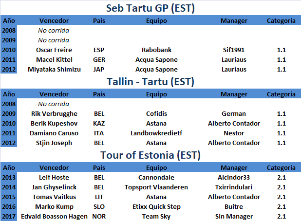 25/05/2018 26/05/2018 Tour of Estonia EST 2.1 Tour_of_Estonia