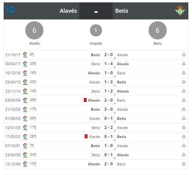 ALAVES_VS_BETIS
