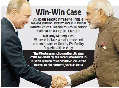 India and Russia joint military projects: News - Page 6 Modirussia