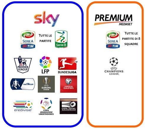 Sky, Mediaset Premium e CO. - Pagina 96 Compare_sky_mediaset
