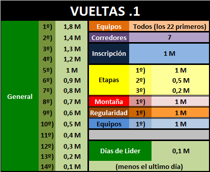 27/01/2019 03/02/2019 Vuelta a San Juan ARG 2.1 06_Vueltas_1
