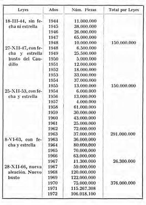 1 Peseta 1947 (*19-56). Estado Español. MS64 IMG_3951
