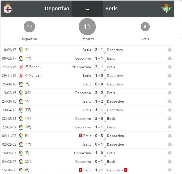 DEPORTIVO_VS_BETIS