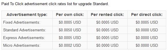 Adultbux - $0.005 por clic - minimo $1.00 - Pago por Paypal - Compañía registrada Adultbux2