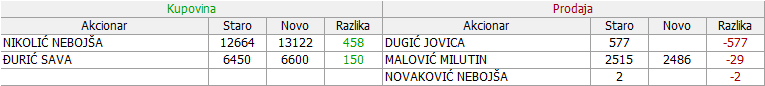 Goša montaža - GMON 2. deo - Page 23 07_Promene_27.02._-_02.03.2018
