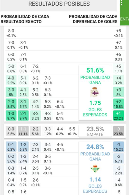 PROB_DEPO_VS_BETIS