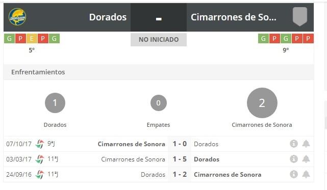 sinaloa_vs_cimarrones