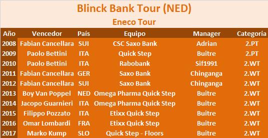 13/08/2018 19/08/2018 BinckBank Tour NED 2.WT Blinck_Bank_Tour