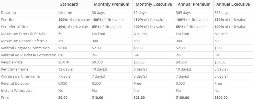 Lithiumclix - $0.01  por clic - minimo $0.10 - Pago por Paypal, Payza - PREMIUM GRATIS! Lithiumclix